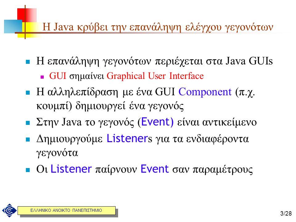 ΕΛΛΗΝΙΚΟ ΑΝΟΙΚΤΟ ΠΑΝΕΠΙΣΤΗΜΙΟ 3/28 Η Java κρύβει την επανάληψη ελέγχου γεγονότων Η επανάληψη γεγονότων περιέχεται στα Java GUIs GUI σημαίνει Graphical