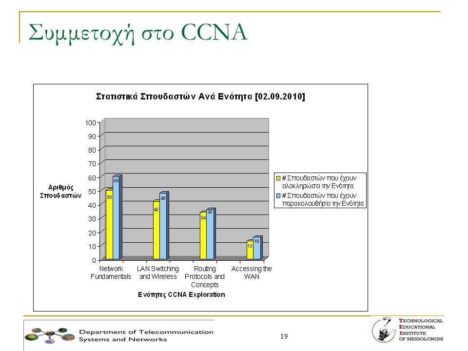 19 Συμμετοχή στο CCNA
