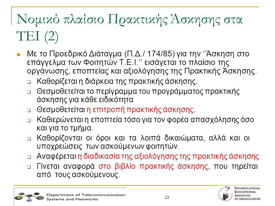 23 Νομικό πλαίσιο Πρακτικής Άσκησης στα ΤΕΙ (2) Με το Προεδρικό Διάταγμα (Π.Δ./ 174/85) για την ''Άσκηση στο επάγγελμα των Φοιτητών Τ.Ε.Ι.'' εισάγεται