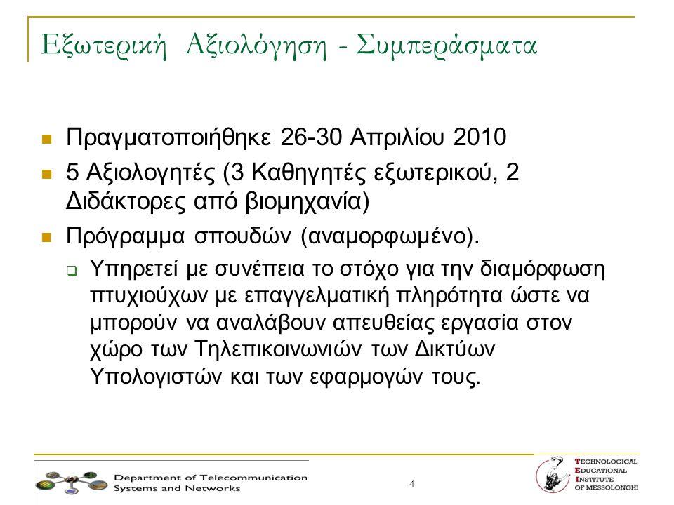 4 Εξωτερική Αξιολόγηση - Συμπεράσματα Πραγματοποιήθηκε 26-30 Απριλίου 2010 5 Αξιολογητές (3 Καθηγητές εξωτερικού, 2 Διδάκτορες από βιομηχανία) Πρόγραμ