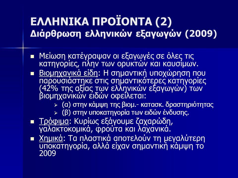 ΕΛΛΗΝΙΚΑ ΠΡΟΪΟΝΤΑ (2) Διάρθρωση ελληνικών εξαγωγών (2009) Μείωση κατέγραψαν οι εξαγωγές σε όλες τις κατηγορίες, πλην των ορυκτών και καυσίμων. Βιομηχα
