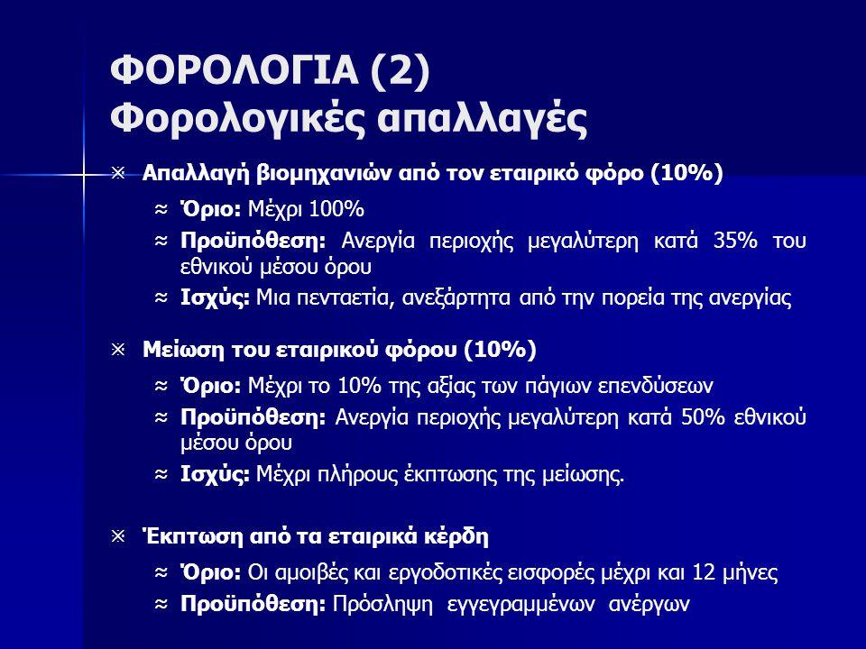 ΦΟΡΟΛΟΓΙΑ (2) Φορολογικές απαλλαγές   Απαλλαγή βιομηχανιών από τον εταιρικό φόρο (10%) ≈ ≈Όριο: Μέχρι 100% ≈ ≈Προϋπόθεση: Ανεργία περιοχής μεγαλύτερ