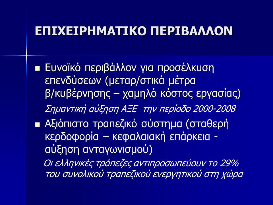 ΜΑΚΡΟΟΙΚΟΝΟΜΙΚΟΙ ΔΕΙΚΤΕΣ Έτος2006200720082009 Ετήσια αύξηση ΑΕΠ (%)6,36,26,0-5-5 ΑΕΠ (δις €)25,228,934,133,8 Κατά κεφαλήν ΑΕΠ (€)3.2783.7734.4763.259 Πληθωρισμός (%)7,38,412,42,5 Ανεργία (%)9,16,96,39,1 Μέσος μηνιαίος μισθός (€)184220264302 Ισοζύγιο τρεχ.