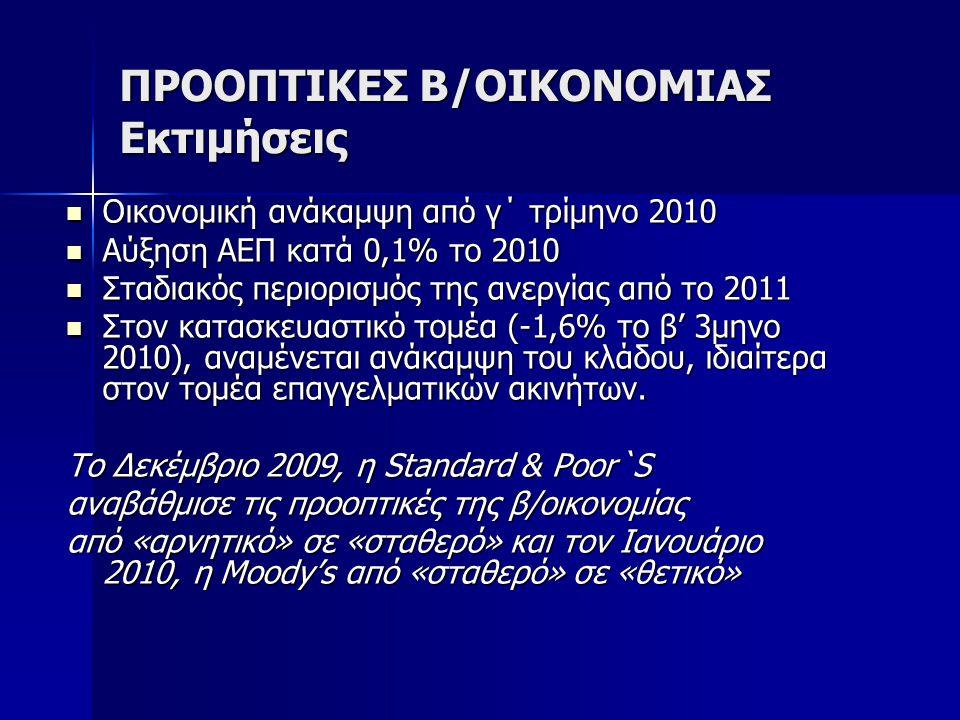 ΠΡΟΟΠΤΙΚΕΣ Β/ΟΙΚΟΝΟΜΙΑΣ Εκτιμήσεις Οικονομική ανάκαμψη από γ΄ τρίμηνο 2010 Οικονομική ανάκαμψη από γ΄ τρίμηνο 2010 Αύξηση ΑΕΠ κατά 0,1% το 2010 Αύξηση