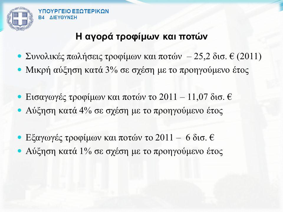 ΥΠΟΥΡΓΕΙΟ ΕΞΩΤΕΡΙΚΩΝ Β4 ΔΙΕΥΘΥΝΣΗ Η αγορά τροφίμων και ποτών Συνολικές πωλήσεις τροφίμων και ποτών – 25,2 δισ.