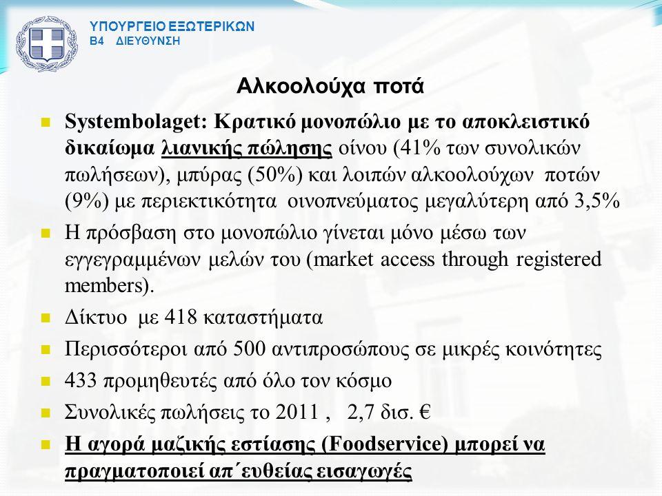 ΥΠΟΥΡΓΕΙΟ ΕΞΩΤΕΡΙΚΩΝ Β4 ΔΙΕΥΘΥΝΣΗ Αλκοολούχα ποτά Systembolaget: Κρατικό μονοπώλιο με το αποκλειστικό δικαίωμα λιανικής πώλησης οίνου (41% των συνολικών πωλήσεων), μπύρας (50%) και λοιπών αλκοολούχων ποτών (9%) με περιεκτικότητα οινοπνεύματος μεγαλύτερη από 3,5% Η πρόσβαση στο μονοπώλιο γίνεται μόνο μέσω των εγγεγραμμένων μελών του (market access through registered members).