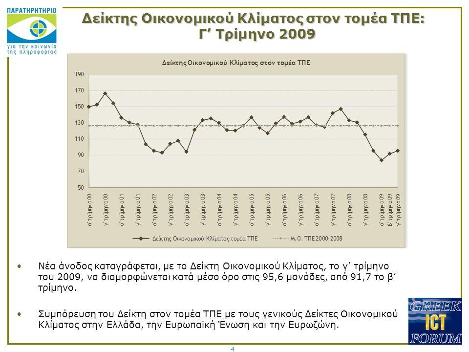 4 Δείκτης Οικονομικού Κλίματος στον τομέα ΤΠΕ: Γ' Τρίμηνο 2009 Νέα άνοδος καταγράφεται, με το Δείκτη Οικονομικού Κλίματος, το γ' τρίμηνο του 2009, να διαμορφώνεται κατά μέσο όρο στις 95,6 μονάδες, από 91,7 το β' τρίμηνο.