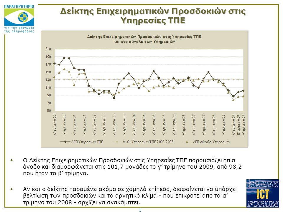 5 Δείκτης Επιχειρηματικών Προσδοκιών στις Υπηρεσίες ΤΠΕ Ο Δείκτης Επιχειρηματικών Προσδοκιών στις Υπηρεσίες ΤΠΕ παρουσιάζει ήπια άνοδο και διαμορφώνεται στις 101,7 μονάδες το γ' τρίμηνο του 2009, από 98,2 που ήταν το β' τρίμηνο.