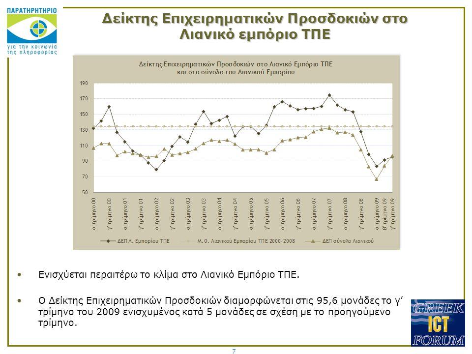 7 Δείκτης Επιχειρηματικών Προσδοκιών στο Λιανικό εμπόριο ΤΠΕ Ενισχύεται περαιτέρω το κλίμα στο Λιανικό Εμπόριο ΤΠΕ.