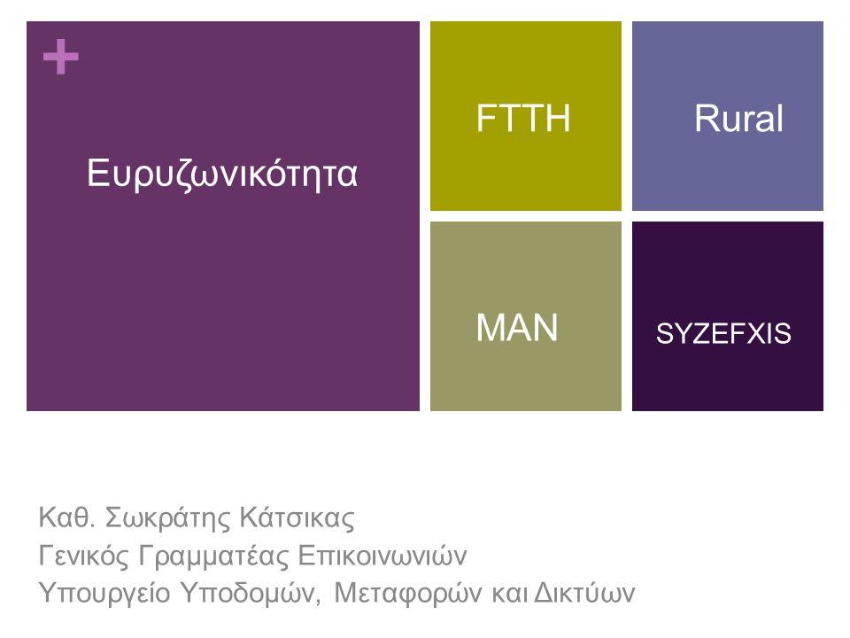 + Καθ. Σωκράτης Κάτσικας Γενικός Γραμματέας Επικοινωνιών Υπουργείο Υποδομών, Μεταφορών και Δικτύων Ευρυζωνικότητα FTTHRural SYZEFXIS MAN