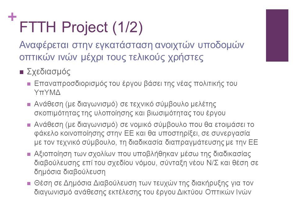 + FTTH Project (1/2) Σχεδιασμός Επαναπροσδιορισμός του έργου βάσει της νέας πολιτικής του ΥπΥΜΔ Ανάθεση (με διαγωνισμό) σε τεχνικό σύμβουλο μελέτης σκοπιμότητας της υλοποίησης και βιωσιμότητας του έργου Ανάθεση (με διαγωνισμό) σε νομικό σύμβουλο που θα ετοιμάσει το φάκελο κοινοποίησης στην ΕΕ και θα υποστηρίξει, σε συνεργασία με τον τεχνικό σύμβουλο, τη διαδικασία διαπραγμάτευσης με την ΕΕ Αξιοποίηση των σχολίων που υποβλήθηκαν μέσω της διαδικασίας διαβούλευσης επί του σχεδίου νόμου, σύνταξη νέου Ν/Σ και θέση σε δημόσια διαβούλευση Θέση σε Δημόσια Διαβούλευση των τευχών της διακήρυξης για τον διαγωνισμό ανάθεσης εκτέλεσης του έργου Δικτύου Οπτικών Ινών Αναφέρεται στην εγκατάσταση ανοιχτών υποδομών οπτικών ινών μέχρι τους τελικούς χρήστες