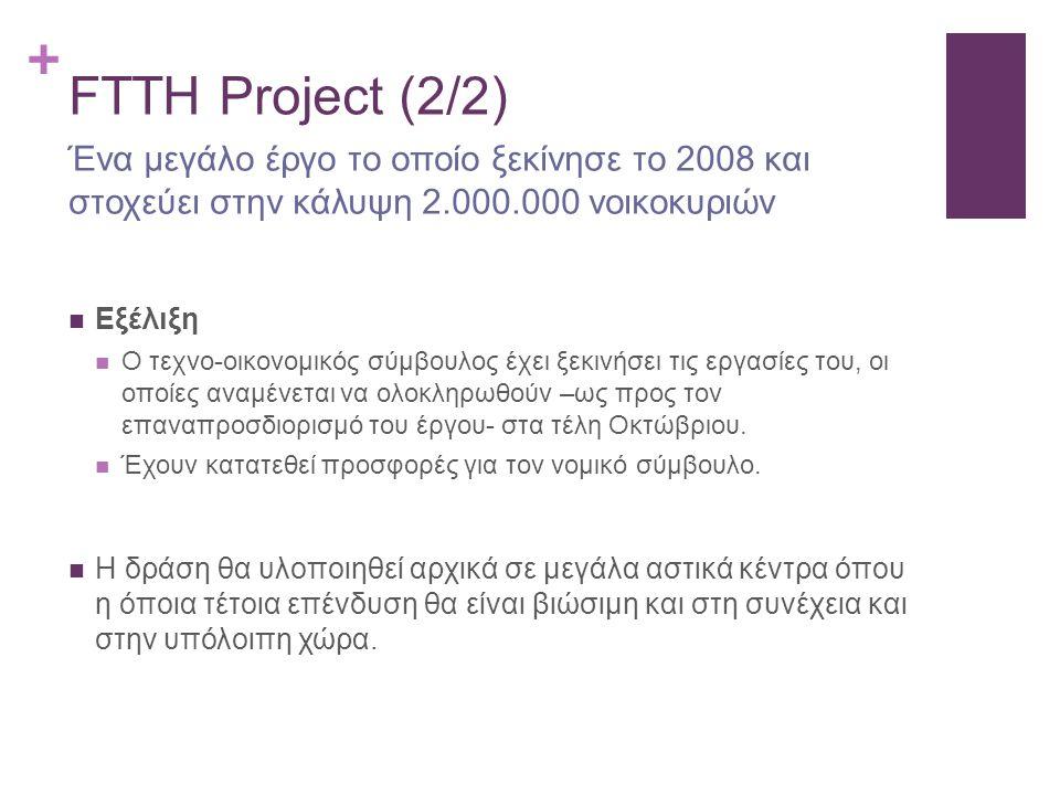 + FTTH Project (2/2) Εξέλιξη Ο τεχνο-οικονομικός σύμβουλος έχει ξεκινήσει τις εργασίες του, οι οποίες αναμένεται να ολοκληρωθούν –ως προς τον επαναπροσδιορισμό του έργου- στα τέλη Οκτώβριου.