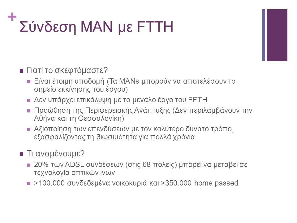 + Σύνδεση MAN με FTTH Γιατί το σκεφτόμαστε? Είναι έτοιμη υποδομή (Τα ΜΑΝs μπορούν να αποτελέσουν το σημείο εκκίνησης του έργου) Δεν υπάρχει επικάλυψη