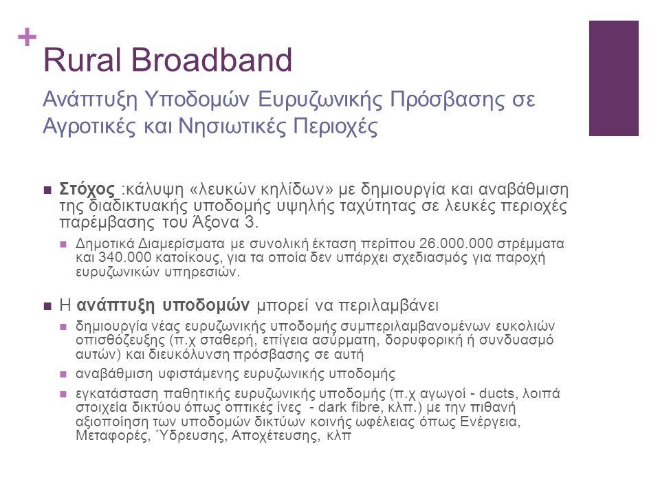 + Rural Broadband Στόχος :κάλυψη «λευκών κηλίδων» με δημιουργία και αναβάθμιση της διαδικτυακής υποδομής υψηλής ταχύτητας σε λευκές περιοχές παρέμβασης του Άξονα 3.