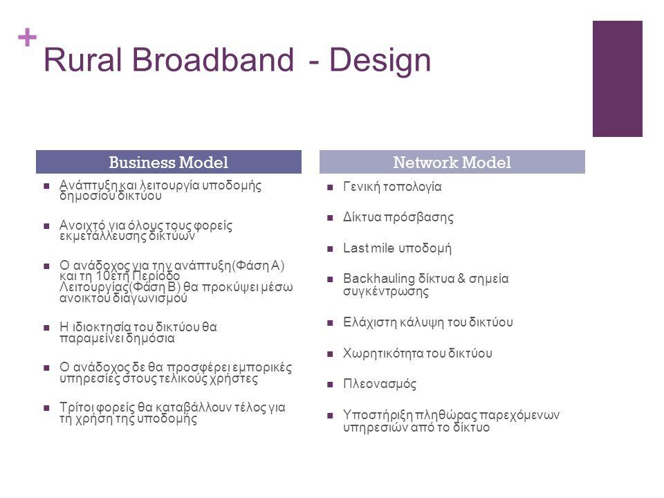 + Rural Broadband- Design Ανάπτυξη και λειτουργία υποδομής δημοσίου δικτύου Ανοιχτό για όλους τους φορείς εκμετάλλευσης δικτύων Ο ανάδοχος για την ανά