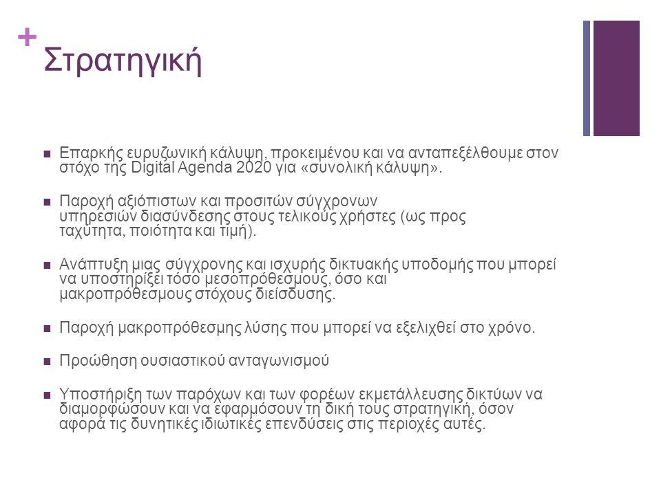 + Στρατηγική Επαρκής ευρυζωνική κάλυψη, προκειμένου και να ανταπεξέλθουμε στον στόχο της Digital Agenda 2020 για «συνολική κάλυψη». Παροχή αξιόπιστων