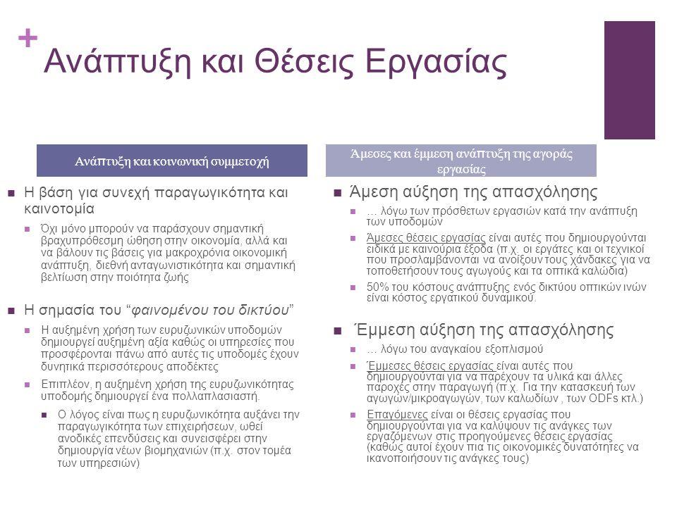 + Χρήση Διαδικτύου Σχεδόν 1 στα 2 ελληνικά νοικοκυριά διαθέτει σύνδεση στο διαδίκτυο