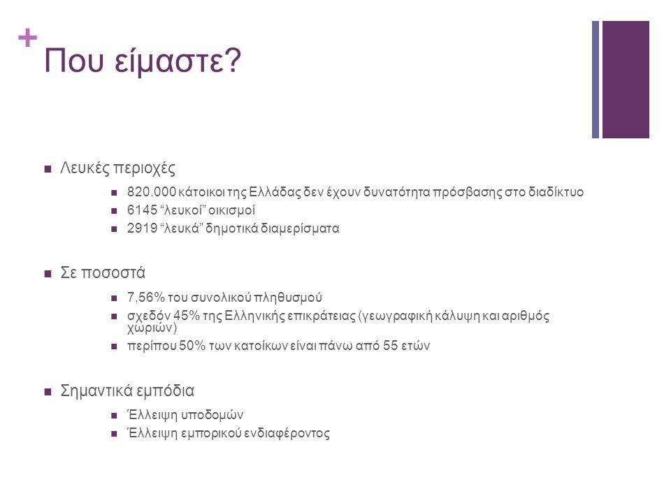 """+ Που είμαστε? Λευκές περιοχές 820.000 κάτοικοι της Ελλάδας δεν έχουν δυνατότητα πρόσβασης στο διαδίκτυο 6145 """"λευκοί"""" οικισμοί 2919 """"λευκά"""" δημοτικά"""