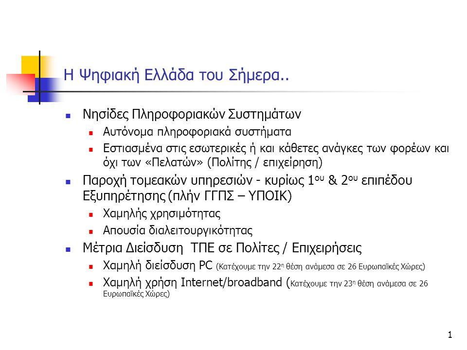 1 Η Ψηφιακή Ελλάδα του Σήμερα.. Νησίδες Πληροφοριακών Συστημάτων Αυτόνομα πληροφοριακά συστήματα Εστιασμένα στις εσωτερικές ή και κάθετες ανάγκες των