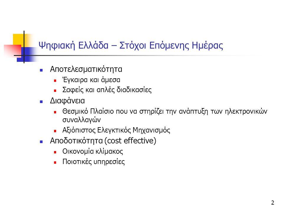 2 Ψηφιακή Ελλάδα – Στόχοι Επόμενης Ημέρας Αποτελεσματικότητα Έγκαιρα και άμεσα Σαφείς και απλές διαδικασίες Διαφάνεια Θεσμικό Πλαίσιο που να στηρίζει την ανάπτυξη των ηλεκτρονικών συναλλαγών Αξιόπιστος Ελεγκτικός Μηχανισμός Αποδοτικότητα (cost effective) Οικονομία κλίμακος Ποιοτικές υπηρεσίες