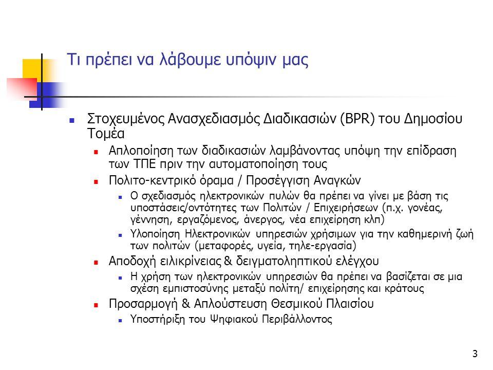 3 Τι πρέπει να λάβουμε υπόψιν μας Στοχευμένος Ανασχεδιασμός Διαδικασιών (BPR) του Δημοσίου Τομέα Απλοποίηση των διαδικασιών λαμβάνοντας υπόψη την επίδραση των ΤΠΕ πριν την αυτοματοποίηση τους Πολιτο-κεντρικό όραμα / Προσέγγιση Αναγκών Ο σχεδιασμός ηλεκτρονικών πυλών θα πρέπει να γίνει με βάση τις υποστάσεις/οντότητες των Πολιτών / Επιχειρήσεων (π.χ.