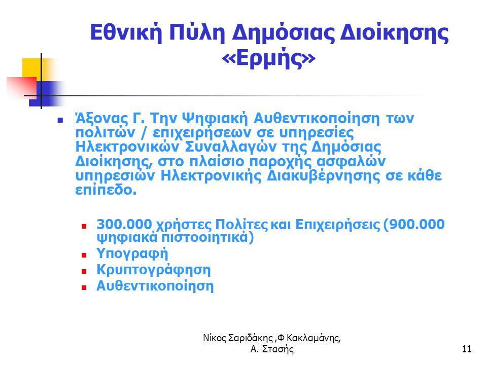 Νίκος Σαριδάκης,Φ Κακλαμάνης, Α. Στασής11 Εθνική Πύλη Δημόσιας Διοίκησης « Ερμής » Άξονας Γ. Την Ψηφιακή Αυθεντικοποίηση των πολιτών / επιχειρήσεων σε