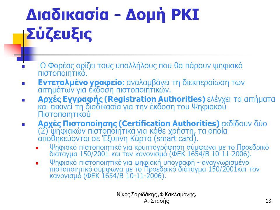 Νίκος Σαριδάκης,Φ Κακλαμάνης, Α. Στασής13 Διαδικασία – Δομή PKI Σύζευξις Ο Φορέας ορίζει τους υπαλλήλους που θα πάρουν ψηφιακό πιστοποιητικό. Εντεταλμ