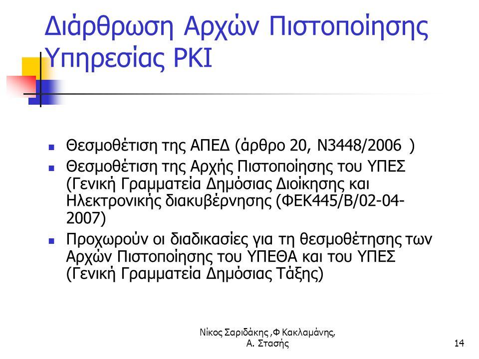 Νίκος Σαριδάκης,Φ Κακλαμάνης, Α. Στασής14 Διάρθρωση Αρχών Πιστοποίησης Υπηρεσίας PKI Θεσμοθέτιση της ΑΠΕΔ (άρθρο 20, Ν3448/2006 ) Θεσμοθέτιση της Αρχή