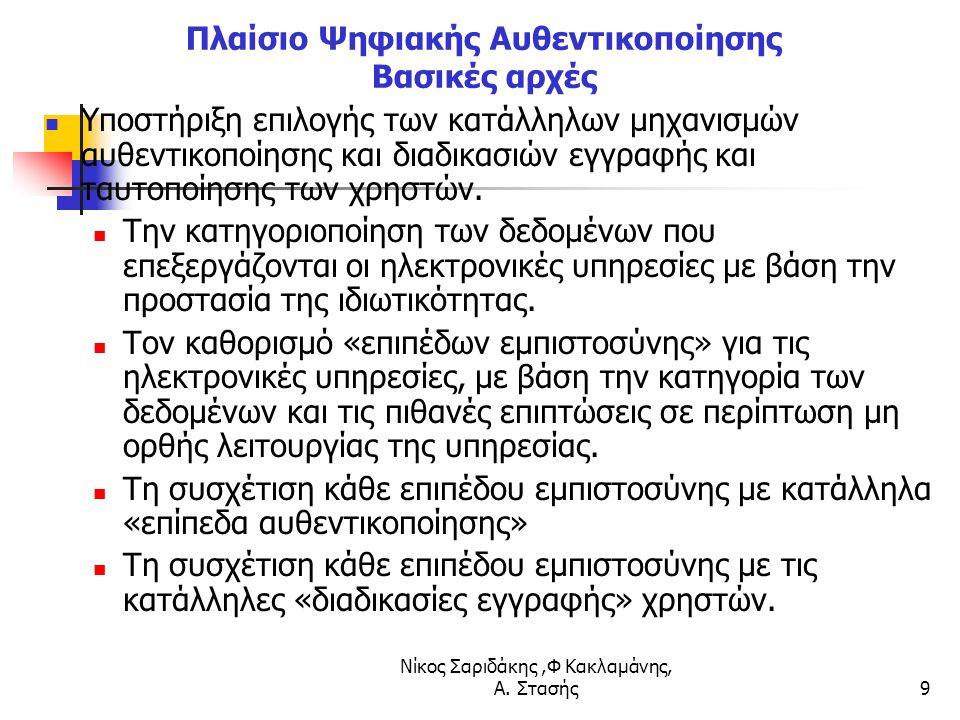 Νίκος Σαριδάκης,Φ Κακλαμάνης, Α. Στασής9 Πλαίσιο Ψηφιακής Αυθεντικοποίησης Βασικές αρχές Υποστήριξη επιλογής των κατάλληλων μηχανισμών αυθεντικοποίηση