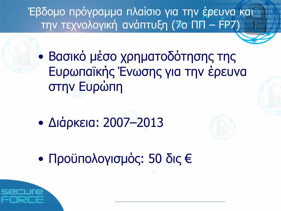 7ο ΠΠ - Συμμετοχή Πανεπιστήμια Ερευνητικά κέντρα Πολυεθνικές επιχειρήσεις Μικρομεσαίες επιχειρήσεις Δημόσιοι οργανισμοί Ιδιώτες