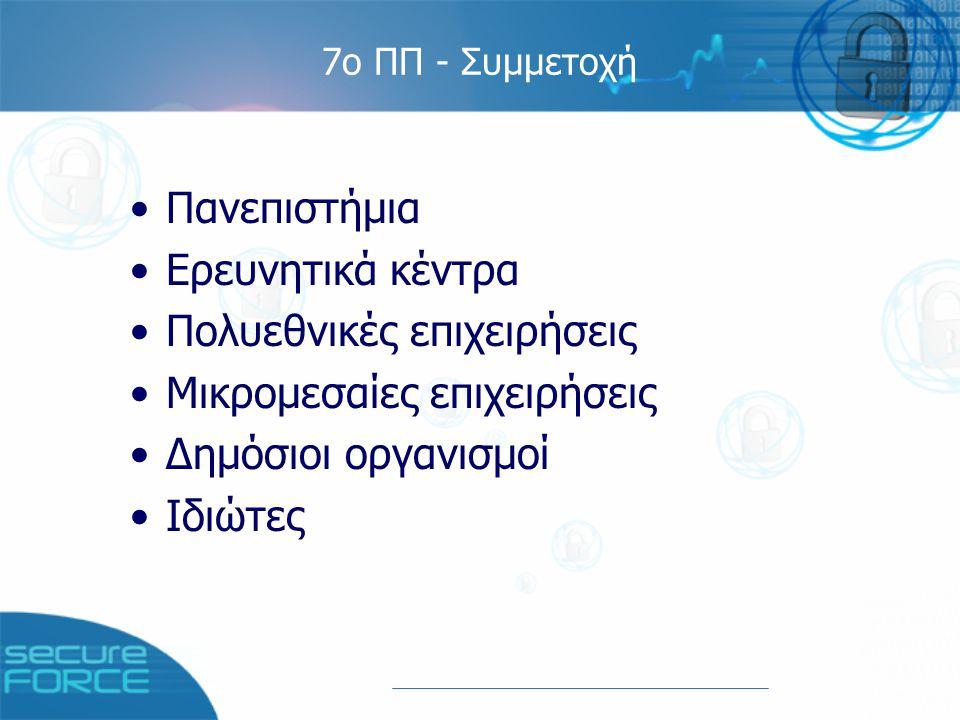7ο ΠΠ - Προτεραιότητες Συνεργασία – συνεργατική έρευνα Ιδέες – διερευνητική έρευνα αιχμής Άνθρωποι – σταδιοδρομία των ευρωπαίων ερευνητών Ικανότητες – οικοδομώντας την οικονομία της γνώσης
