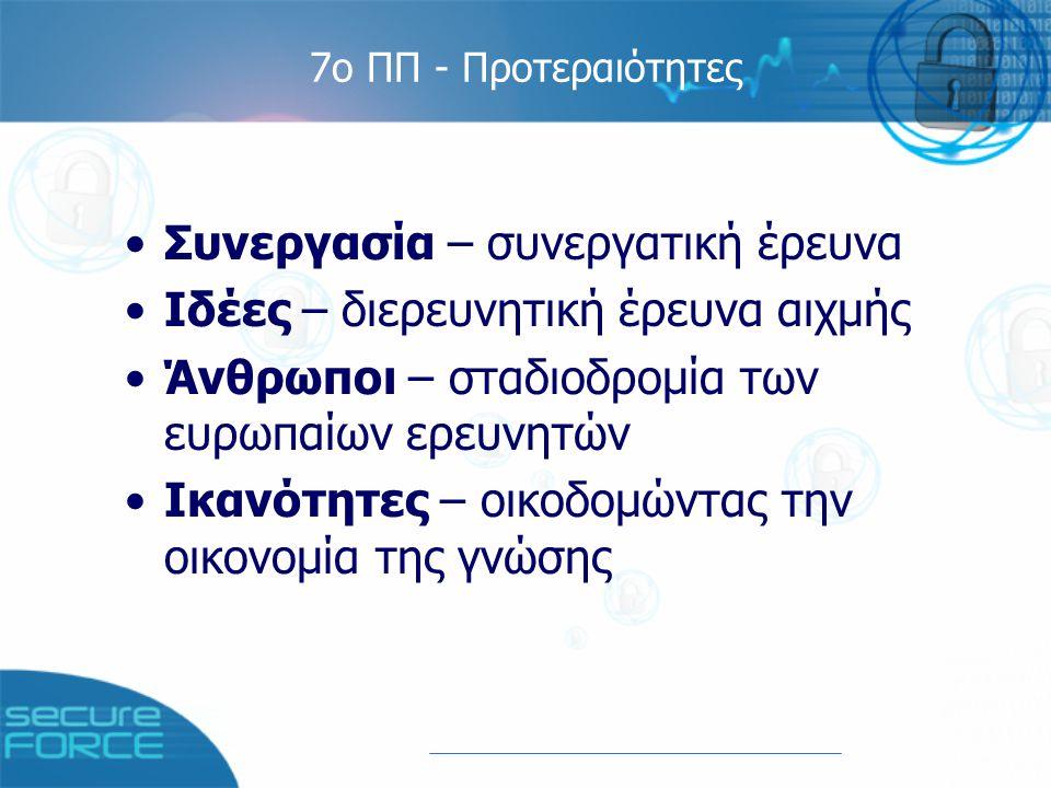 7ο ΠΠ - Πρόγραμμα «Συνεργασία» - Θεματικοί Τομείς Υγεία Tρόφιµα, γεωργία και βιοτεχνολογία Tεχνολογίες της πληροφορίας και της επικοινωνίας Nανοεπιστήµες, νανοτεχνολογίες, υλικά και νέες τεχνολογίες παραγωγής Ενέργεια Περιβάλλον (συµπεριλαµβανοµένης της αλλαγής του κλίµατος) Μεταφορές (συµπεριλαµβανοµένης της αεροναυτικής) Κοινωνικοοικονοµικές και ανθρωπιστικές επιστήµες Ασφάλεια Διάστημα