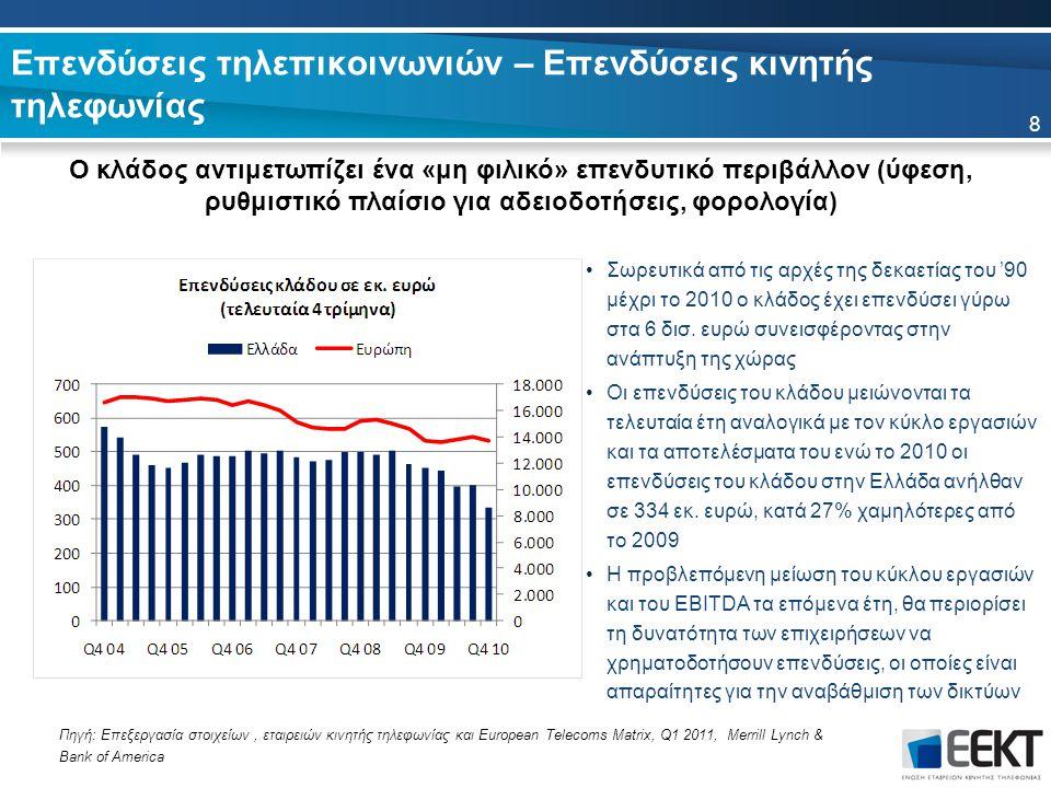Θεσμικό-Κανονιστικό πλαίσιο αδειοδότησης σταθμών βάσης – Κόστος νομικού πλαισίου 9 Η Ελλάδα είναι εχθρική στις επενδύσεις - Οι ασάφειες και καθυστερήσεις που δημιουργεί το υφιστάμενο νομικό πλαίσιο δημιουργούν άμεσο κόστος δεκάδων εκ.