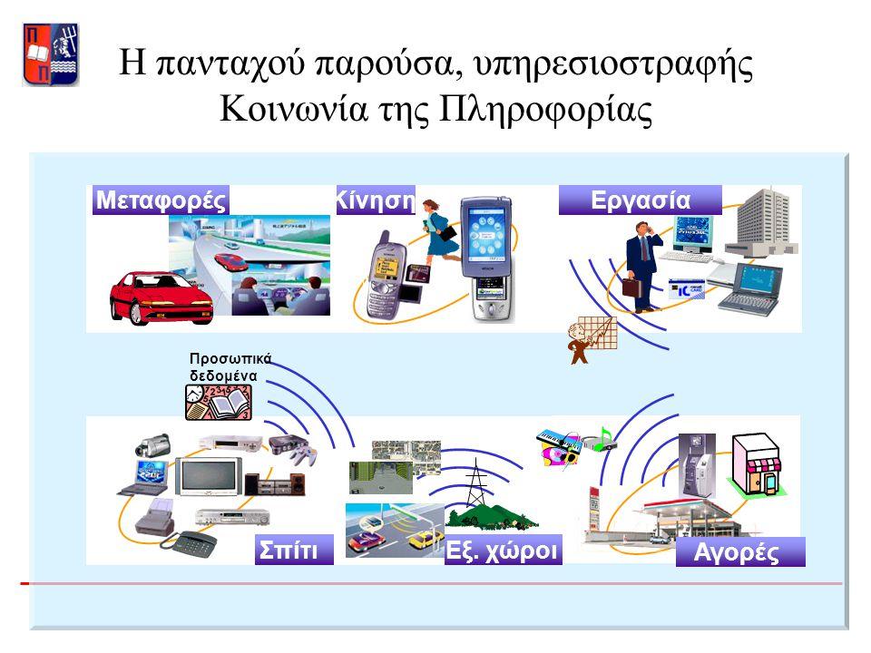 Η πανταχού παρούσα, υπηρεσιοστραφής Κοινωνία της Πληροφορίας ♪ Προσωπικά δεδομένα ΜεταφορέςΚίνηση Εργασία ΣπίτιΕξ.