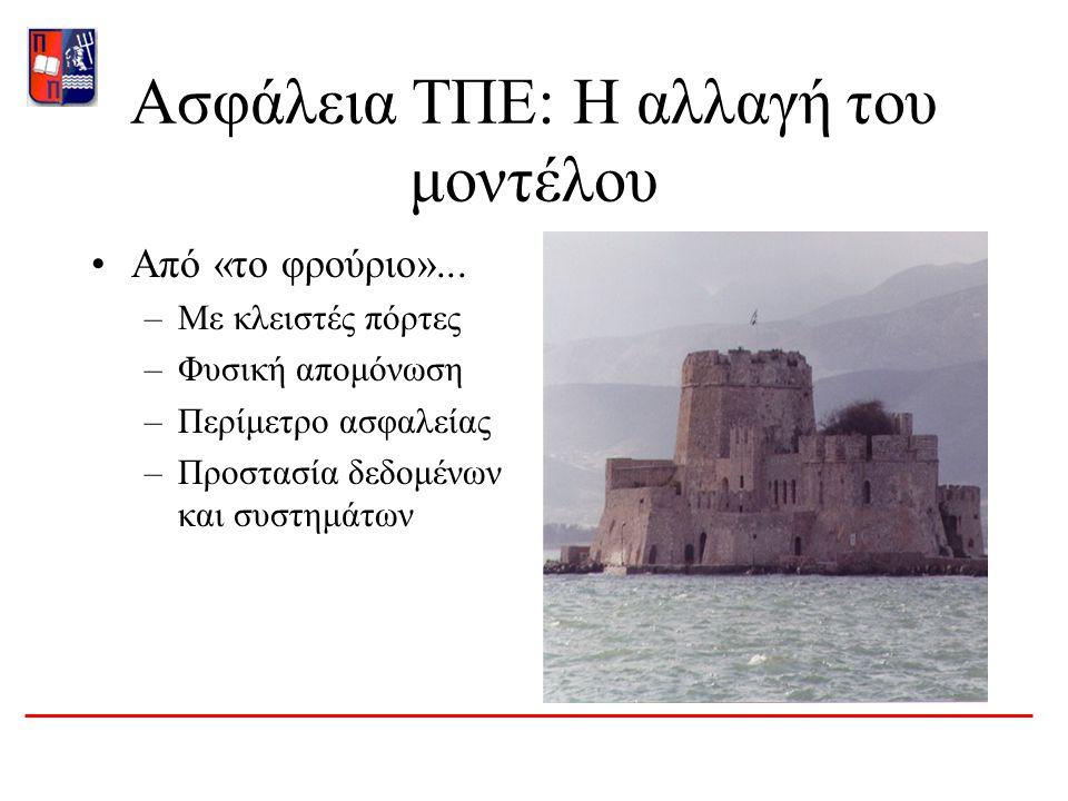 Ασφάλεια ΤΠΕ: Η αλλαγή του μοντέλου Από «το φρούριο»...