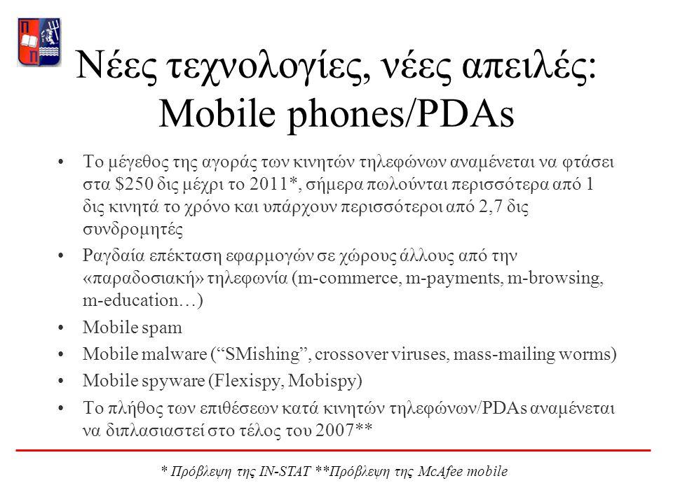 Νέες τεχνολογίες, νέες απειλές: Mobile phones/PDAs Το μέγεθος της αγοράς των κινητών τηλεφώνων αναμένεται να φτάσει στα $250 δις μέχρι το 2011*, σήμερα πωλούνται περισσότερα από 1 δις κινητά το χρόνο και υπάρχουν περισσότεροι από 2,7 δις συνδρομητές Ραγδαία επέκταση εφαρμογών σε χώρους άλλους από την «παραδοσιακή» τηλεφωνία (m-commerce, m-payments, m-browsing, m-education…) Mobile spam Mobile malware ( SMishing , crossover viruses, mass-mailing worms) Mobile spyware (Flexispy, Mobispy) Το πλήθος των επιθέσεων κατά κινητών τηλεφώνων/PDAs αναμένεται να διπλασιαστεί στο τέλος του 2007** * Πρόβλεψη της IN-STAT **Πρόβλεψη της McAfee mobile