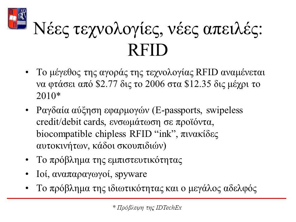 Νέες τεχνολογίες, νέες απειλές: RFID Το μέγεθος της αγοράς της τεχνολογίας RFID αναμένεται να φτάσει από $2.77 δις το 2006 στα $12.35 δις μέχρι το 2010* Ραγδαία αύξηση εφαρμογών (E-passports, swipeless credit/debit cards, ενσωμάτωση σε προϊόντα, biocompatible chipless RFID ink , πινακίδες αυτοκινήτων, κάδοι σκουπιδιών) Το πρόβλημα της εμπιστευτικότητας Ιοί, αναπαραγωγοί, spyware Το πρόβλημα της ιδιωτικότητας και ο μεγάλος αδελφός * Πρόβλεψη της IDTechEx