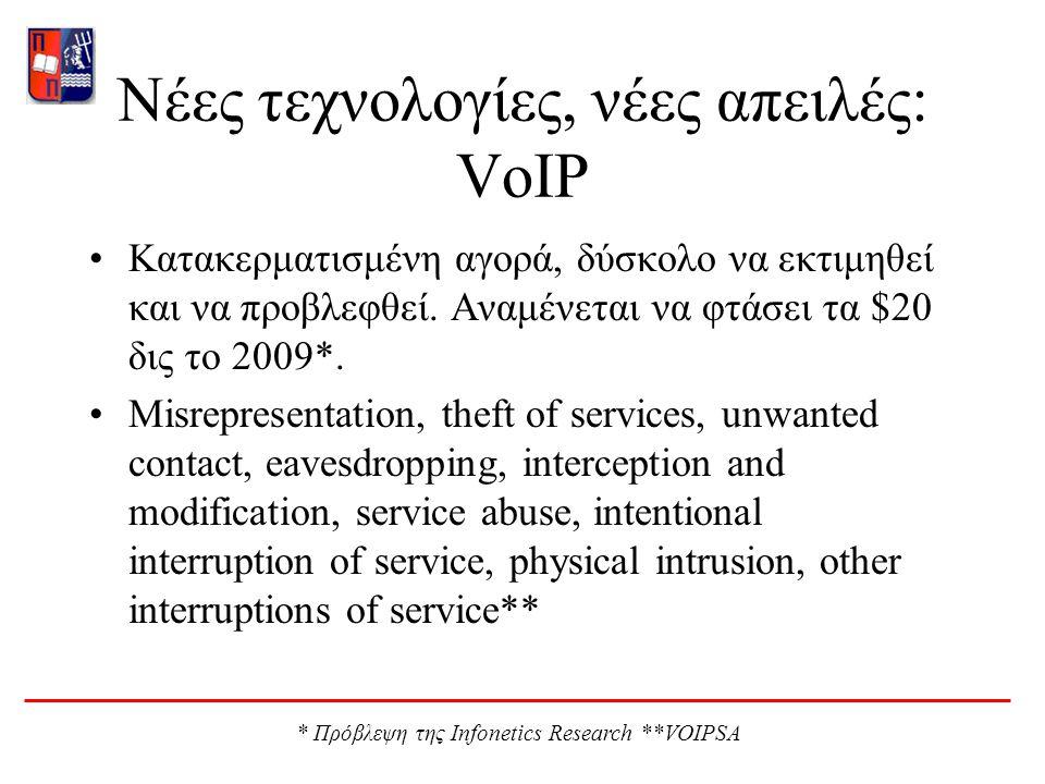 Νέες τεχνολογίες, νέες απειλές: VoIP Κατακερματισμένη αγορά, δύσκολο να εκτιμηθεί και να προβλεφθεί.