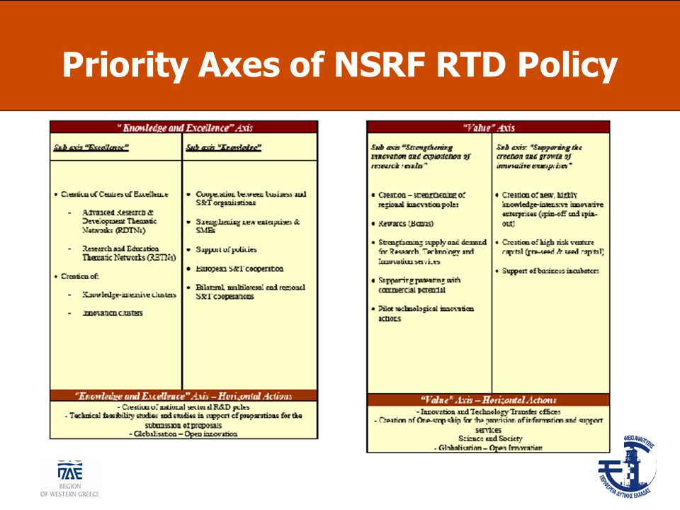 Priority Axes of NSRF RTD Policy