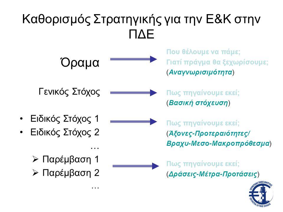 Καθορισμός Στρατηγικής για την Ε&Κ στην ΠΔΕ Όραμα Γενικός Στόχος Ειδικός Στόχος 1 Ειδικός Στόχος 2 …  Παρέμβαση 1  Παρέμβαση 2 … Που θέλουμε να πάμε; Γιατί πράγμα θα ξεχωρίσουμε; (Αναγνωρισιμότητα) Πως πηγαίνουμε εκεί; (Βασική στόχευση) Πως πηγαίνουμε εκεί; (Άξονες-Προτεραιότητες/ Βραχυ-Μεσο-Μακροπρόθεσμα) Πως πηγαίνουμε εκεί; (Δράσεις-Μέτρα-Προτάσεις)