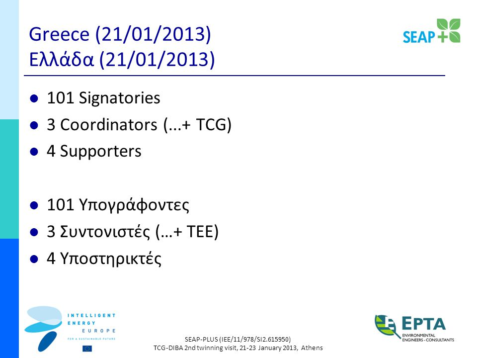 SEAP-PLUS (IEE/11/978/SI ) TCG-DIBA 2nd twinning visit, January 2013, Athens Greece (21/01/2013) Ελλάδα (21/01/2013) 101 Signatories 3 Coordinators (...+ TCG) 4 Supporters 101 Υπογράφοντες 3 Συντονιστές (…+ ΤΕΕ) 4 Υποστηρικτές