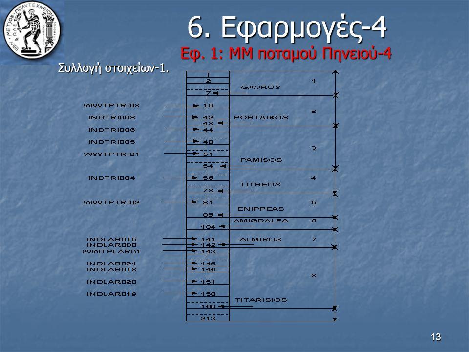 13 6. Εφαρμογές-4 Εφ. 1: ΜΜ ποταμού Πηνειού-4 6. Εφαρμογές-4 Εφ. 1: ΜΜ ποταμού Πηνειού-4 Συλλογή στοιχείων-1.