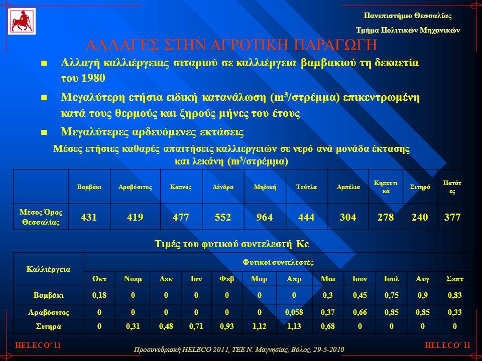 Προσυνεδριακή HELECO 2011, ΤΕΕ Ν. Μαγνησίας, Βόλος, 29-5-2010 Πανεπιστήμιο Θεσσαλίας Τμήμα Πολιτικών Μηχανικών HELECO' 11 ΑΛΛΑΓΕΣ ΣΤΗΝ ΑΓΡΟΤΙΚΗ ΠΑΡΑΓΩ