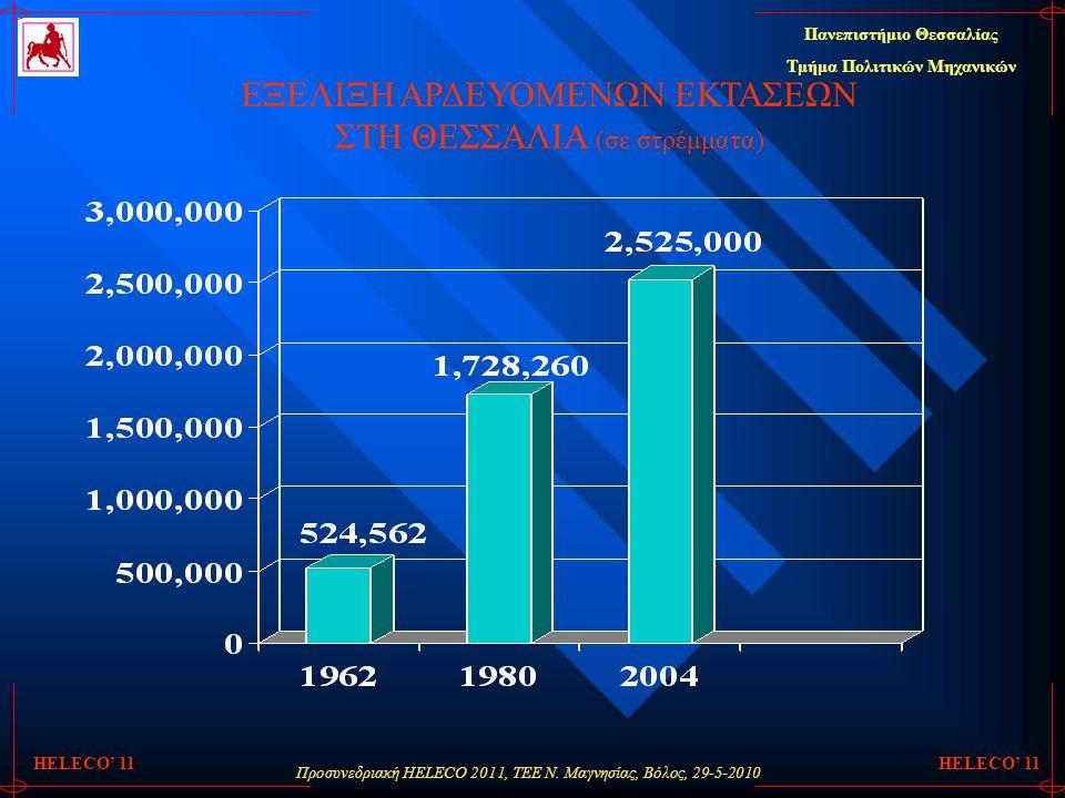Προσυνεδριακή HELECO 2011, ΤΕΕ Ν. Μαγνησίας, Βόλος, 29-5-2010 Πανεπιστήμιο Θεσσαλίας Τμήμα Πολιτικών Μηχανικών HELECO' 11 ΕΞΕΛΙΞΗ ΑΡΔΕΥΟΜΕΝΩΝ ΕΚΤΑΣΕΩΝ