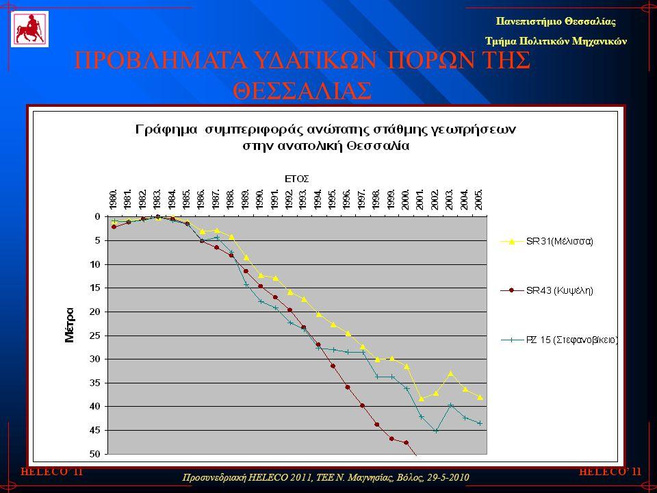 Προσυνεδριακή HELECO 2011, ΤΕΕ Ν. Μαγνησίας, Βόλος, 29-5-2010 Πανεπιστήμιο Θεσσαλίας Τμήμα Πολιτικών Μηχανικών HELECO' 11 ΠΡΟΒΛΗΜΑΤΑ ΥΔΑΤΙΚΩΝ ΠΟΡΩΝ ΤΗ
