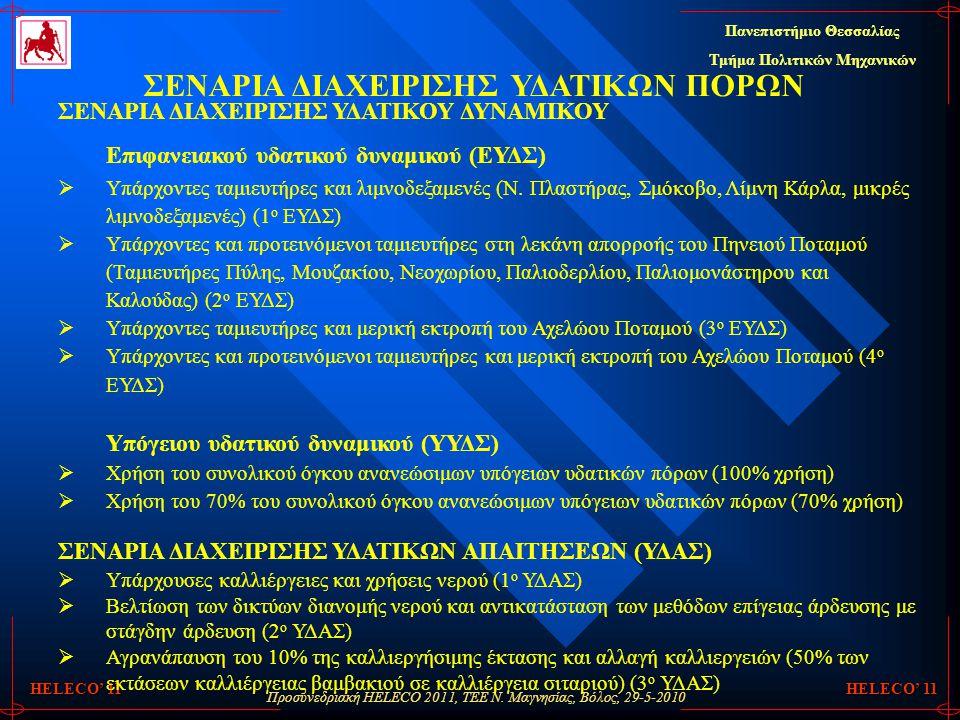 Προσυνεδριακή HELECO 2011, ΤΕΕ Ν. Μαγνησίας, Βόλος, 29-5-2010 Πανεπιστήμιο Θεσσαλίας Τμήμα Πολιτικών Μηχανικών HELECO' 11 ΣΕΝΑΡΙΑ ΔΙΑΧΕΙΡΙΣΗΣ ΥΔΑΤΙΚΟΥ
