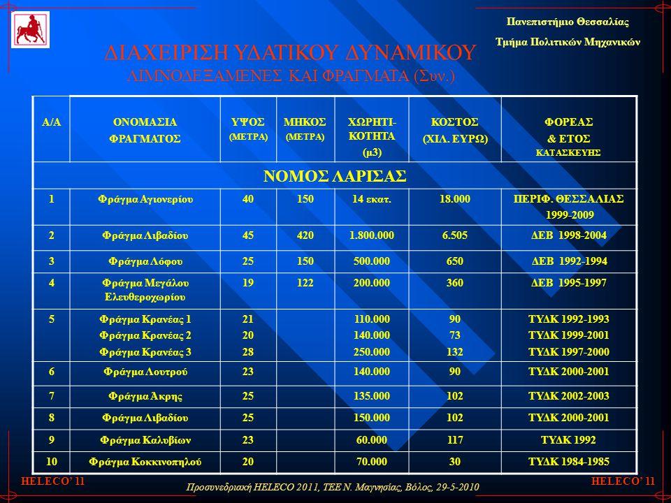 Προσυνεδριακή HELECO 2011, ΤΕΕ Ν. Μαγνησίας, Βόλος, 29-5-2010 Πανεπιστήμιο Θεσσαλίας Τμήμα Πολιτικών Μηχανικών HELECO' 11 Α/ΑΟΝΟΜΑΣΙΑ ΦΡΑΓΜΑΤΟΣ ΥΨΟΣ (