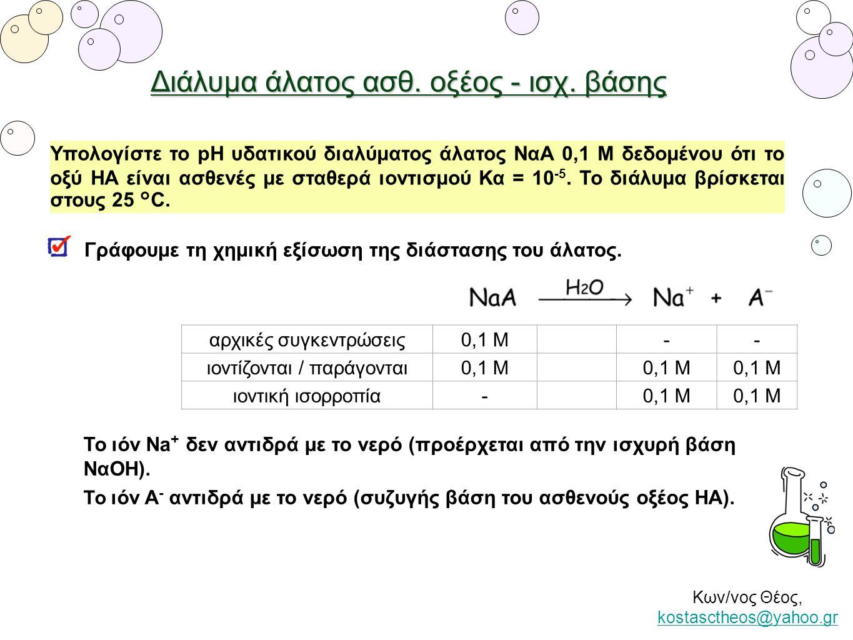 Κων/νος Θέος, kostasctheos@yahoo.gr kostasctheos@yahoo.gr αρχικές συγκεντρώσεις0,1 M-- ιοντίζονται / παράγονται0,1 M ιοντική ισορροπία-0,1 M Υπολογίστ