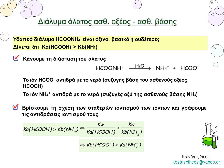 Κων/νος Θέος, kostasctheos@yahoo.gr kostasctheos@yahoo.gr Κάνουμε τη διάσταση του άλατος Το ιόν HCOO - αντιδρά με το νερό (συζυγής βάση του ασθενούς ο