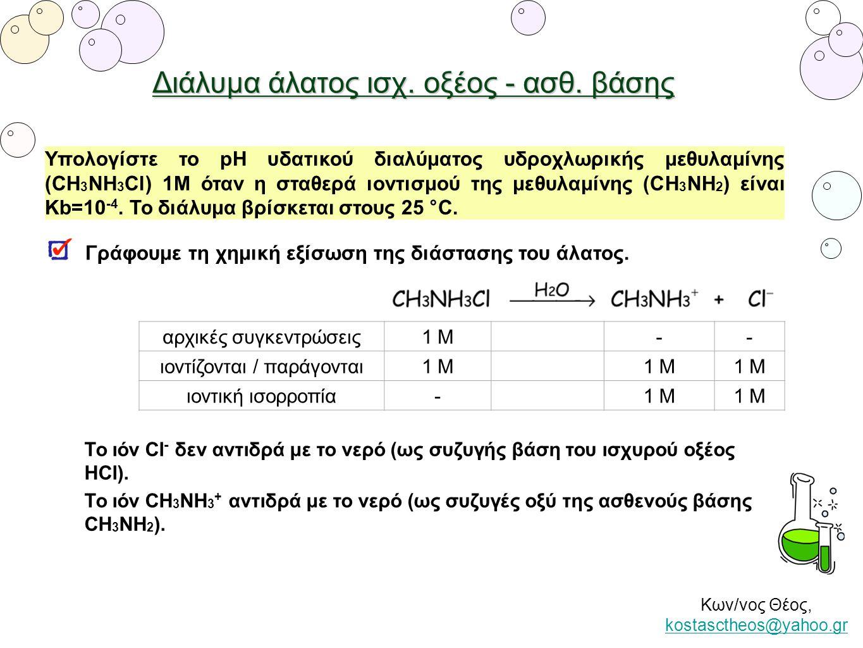 Κων/νος Θέος, kostasctheos@yahoo.gr kostasctheos@yahoo.gr αρχικές συγκεντρώσεις1 M-- ιοντίζονται / παράγονται1 M ιοντική ισορροπία-1 M Το ιόν Cl - δεν
